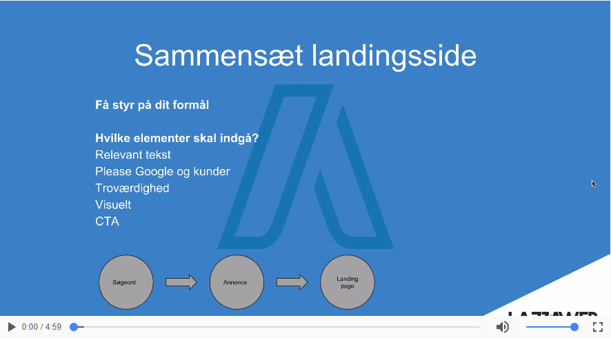 Sådan laver du en god landingsside til dine AdWords annoncer