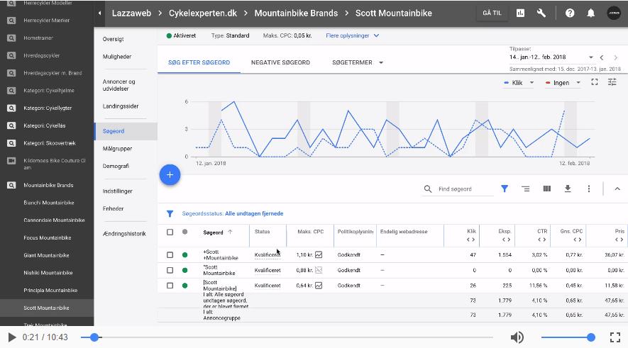 Kvalitetsresultatet i Google Ads